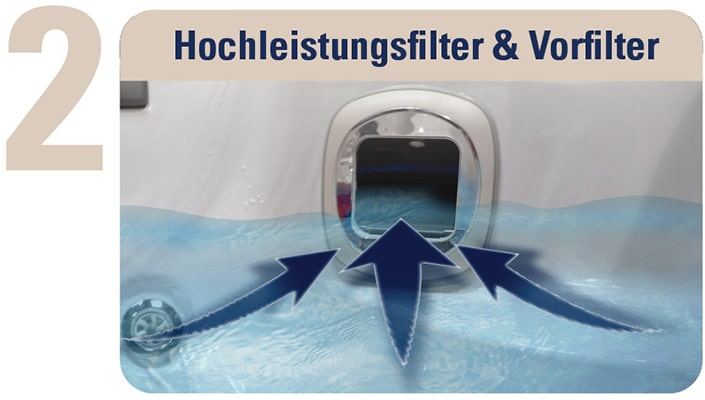 Whirlpool Hochleistungsfilter